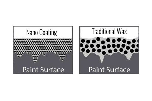 nano-coating-vs-wax