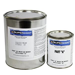 6 Best Garage Floor Paint Reviews Buying Guide 2019