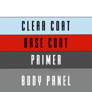 car coating layers diagram