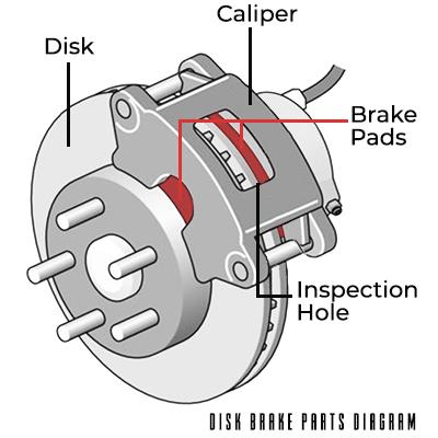 disk brake parts diagram