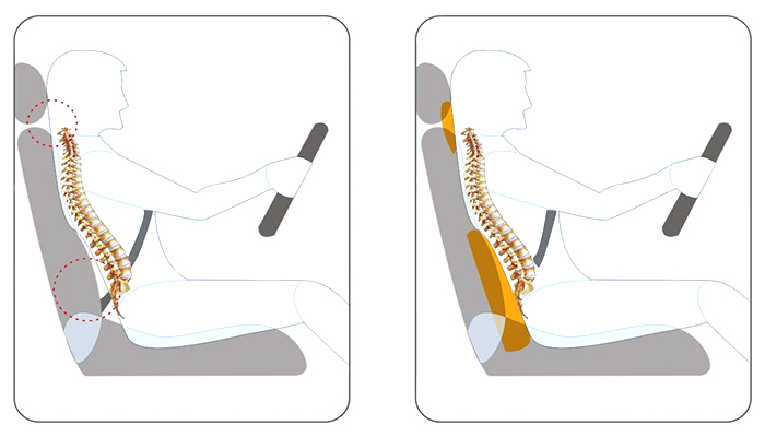 how do car lumbar supports work infographic
